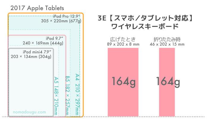 3E 【スマホ/タブレット対応】ワイヤレスキーボード サイズ感